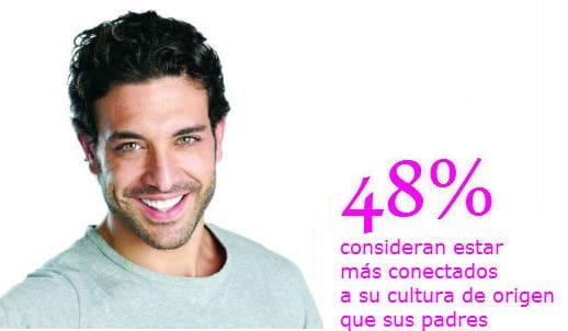 hispanic-man