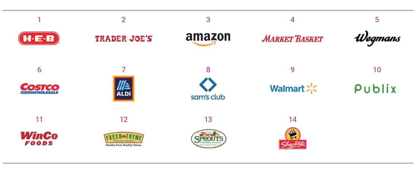 H-E-B - grocery retailer