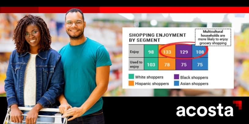 Acosta Multicultural Shopper - compradores multiculturales